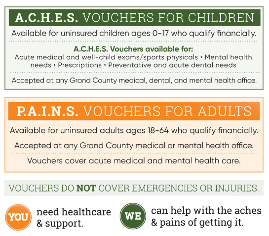 Aches & Pains vouchers for children and adults