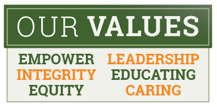 Our Values: Empower • Integrity • Equity • Leadership • Educating • Caring