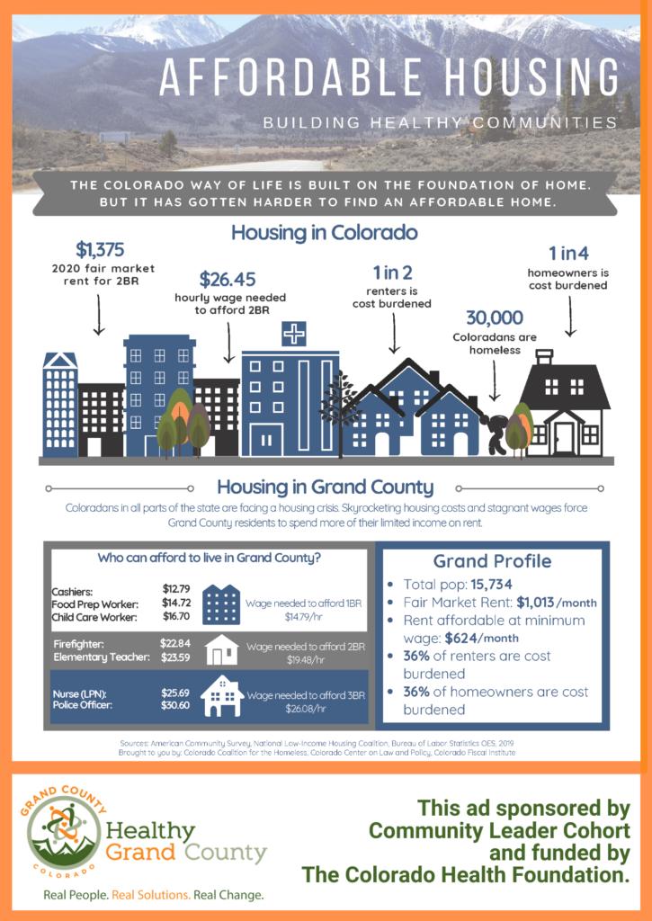 Grand County Housing Statistics